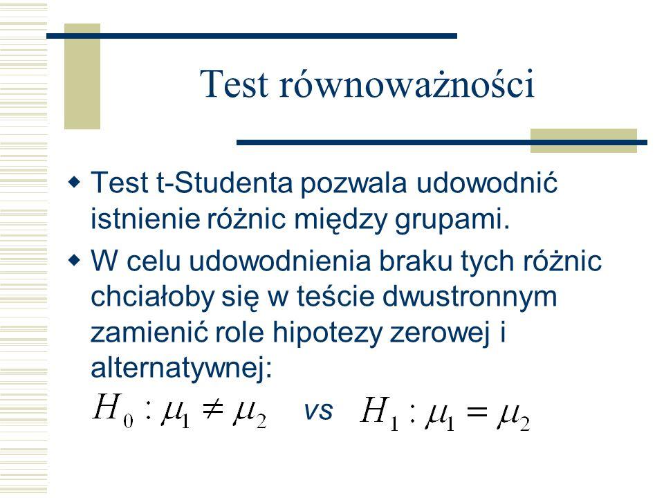 Test równoważności Test t-Studenta pozwala udowodnić istnienie różnic między grupami. W celu udowodnienia braku tych różnic chciałoby się w teście dwu