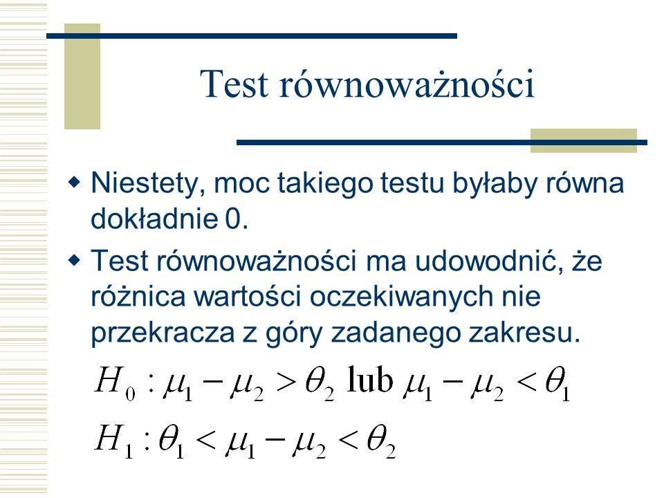 Test równoważności Niestety, moc takiego testu byłaby równa dokładnie 0. Test równoważności ma udowodnić, że różnica wartości oczekiwanych nie przekra