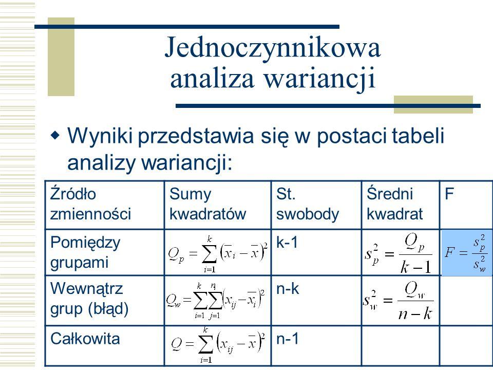 Jednoczynnikowa analiza wariancji Wyniki przedstawia się w postaci tabeli analizy wariancji: Źródło zmienności Sumy kwadratów St. swobody Średni kwadr