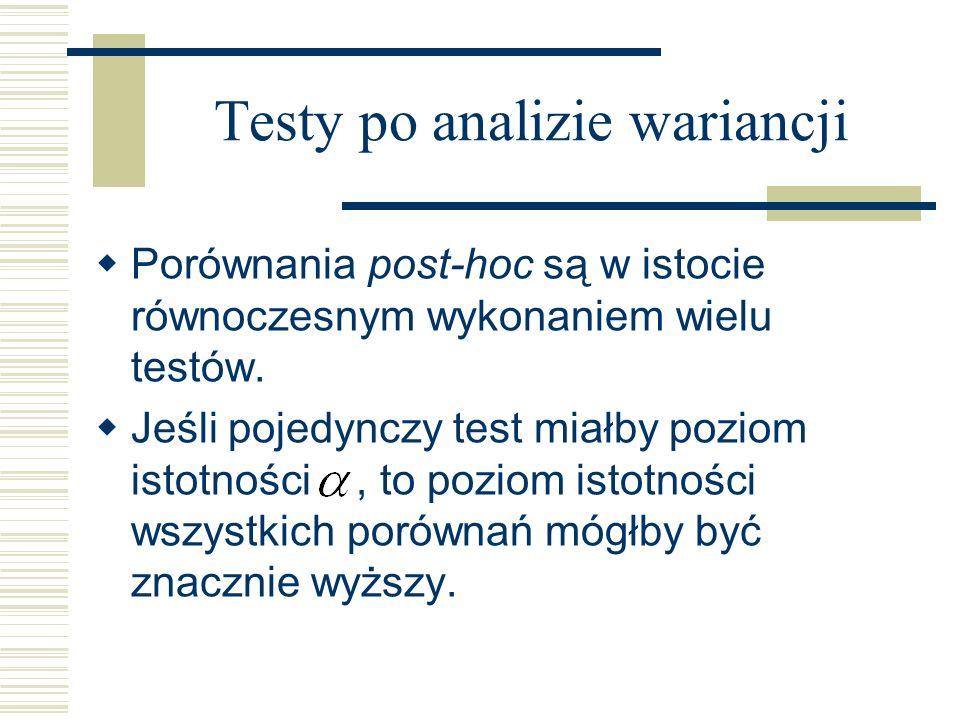 Testy po analizie wariancji Porównania post-hoc są w istocie równoczesnym wykonaniem wielu testów. Jeśli pojedynczy test miałby poziom istotności, to