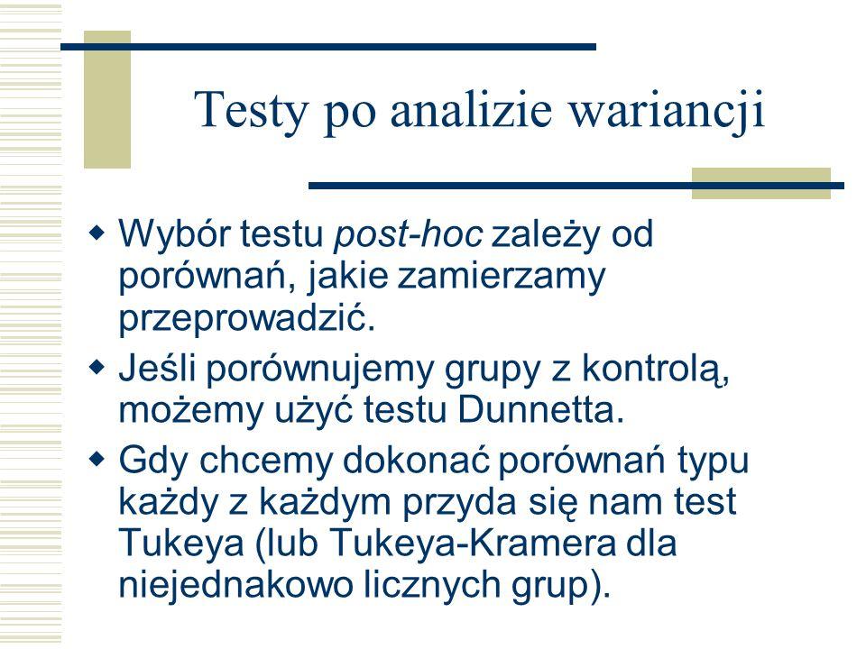 Testy po analizie wariancji Wybór testu post-hoc zależy od porównań, jakie zamierzamy przeprowadzić. Jeśli porównujemy grupy z kontrolą, możemy użyć t