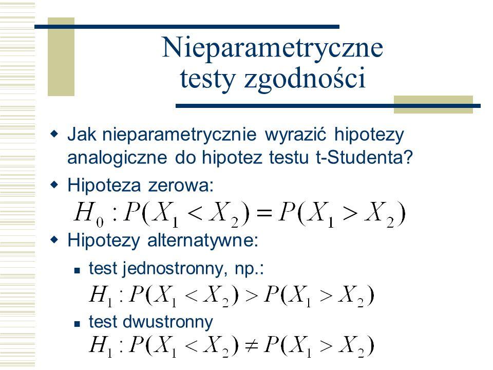 Nieparametryczne testy zgodności Jak nieparametrycznie wyrazić hipotezy analogiczne do hipotez testu t-Studenta? Hipoteza zerowa: Hipotezy alternatywn