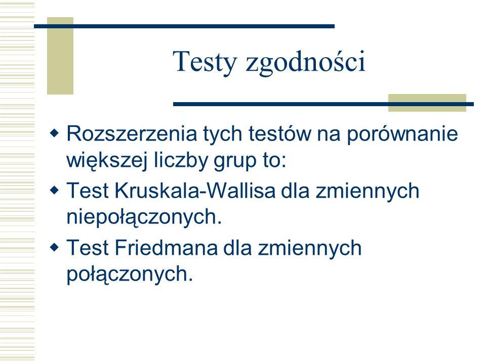 Testy zgodności Rozszerzenia tych testów na porównanie większej liczby grup to: Test Kruskala-Wallisa dla zmiennych niepołączonych. Test Friedmana dla