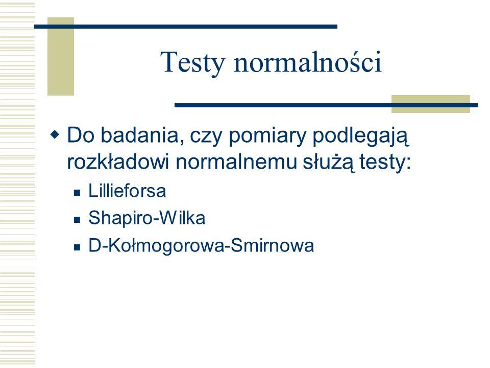 Testy normalności Do badania, czy pomiary podlegają rozkładowi normalnemu służą testy: Lillieforsa Shapiro-Wilka D-Kołmogorowa-Smirnowa