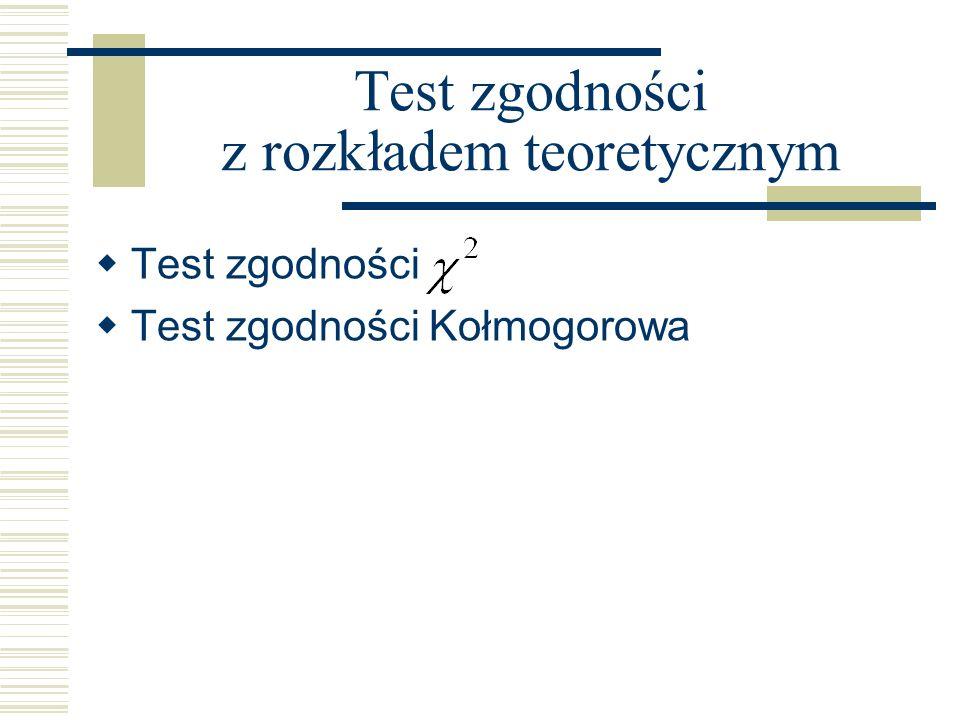 Test zgodności z rozkładem teoretycznym Test zgodności Test zgodności Kołmogorowa