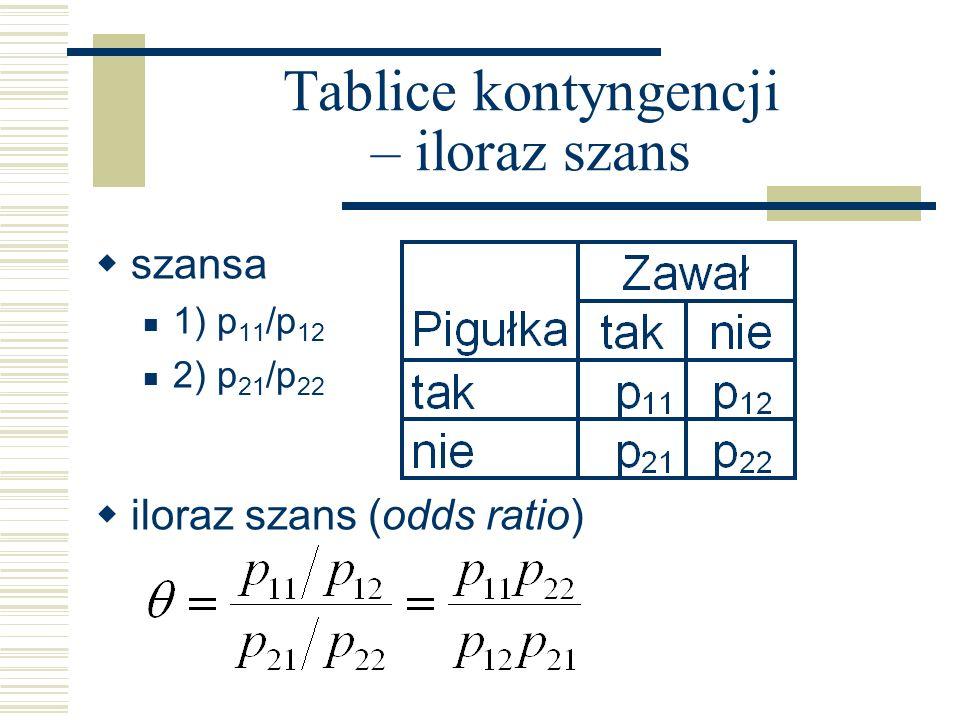 Tablice kontyngencji – iloraz szans szansa 1) p 11 /p 12 2) p 21 /p 22 iloraz szans (odds ratio)