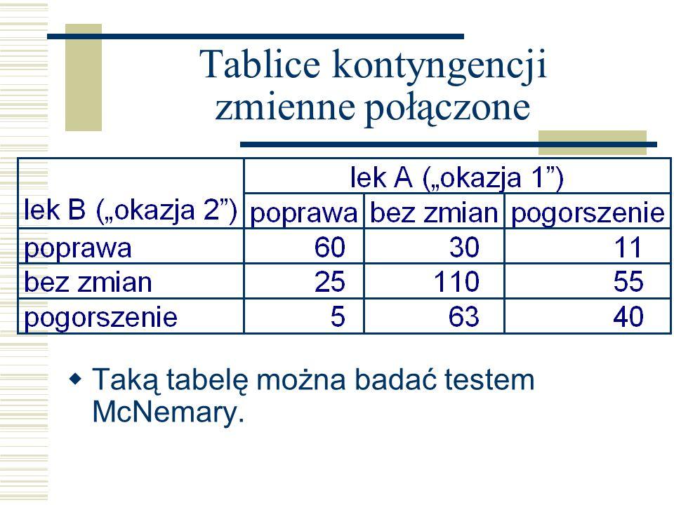 Tablice kontyngencji zmienne połączone Taką tabelę można badać testem McNemary.