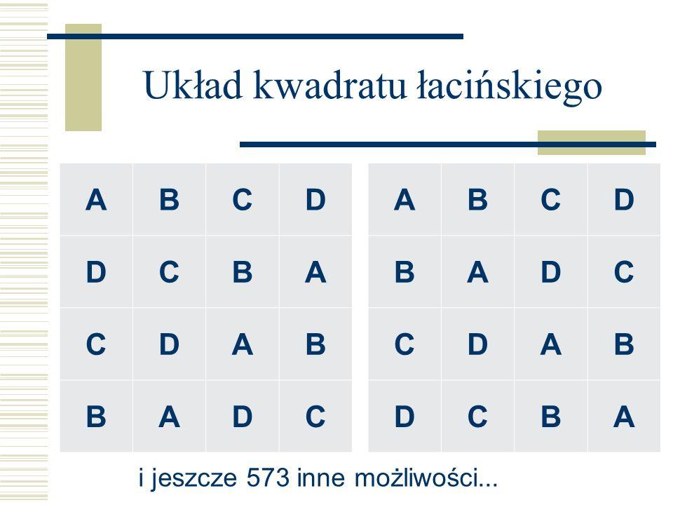 Układ kwadratu łacińskiego ABCD BCDA CDAB DABC ABCD BADC CDAB DCBA i jeszcze 573 inne możliwości... ABCD DCBA CDAB BADC