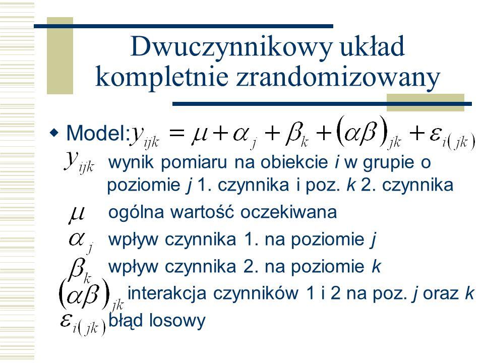 Dwuczynnikowy układ kompletnie zrandomizowany Model: wynik pomiaru na obiekcie i w grupie o poziomie j 1. czynnika i poz. k 2. czynnika ogólna wartość