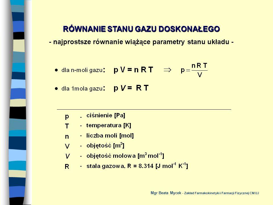 IZOTERMICZNY ( T = const., dT =0 ) IZOTERMICZNY ( T = const., dT =0 ) PROCES TERMODYNAMICZNY ( w zależności od stałości danego parametru stanu ) ADIABATYCZNY ( Q = const.
