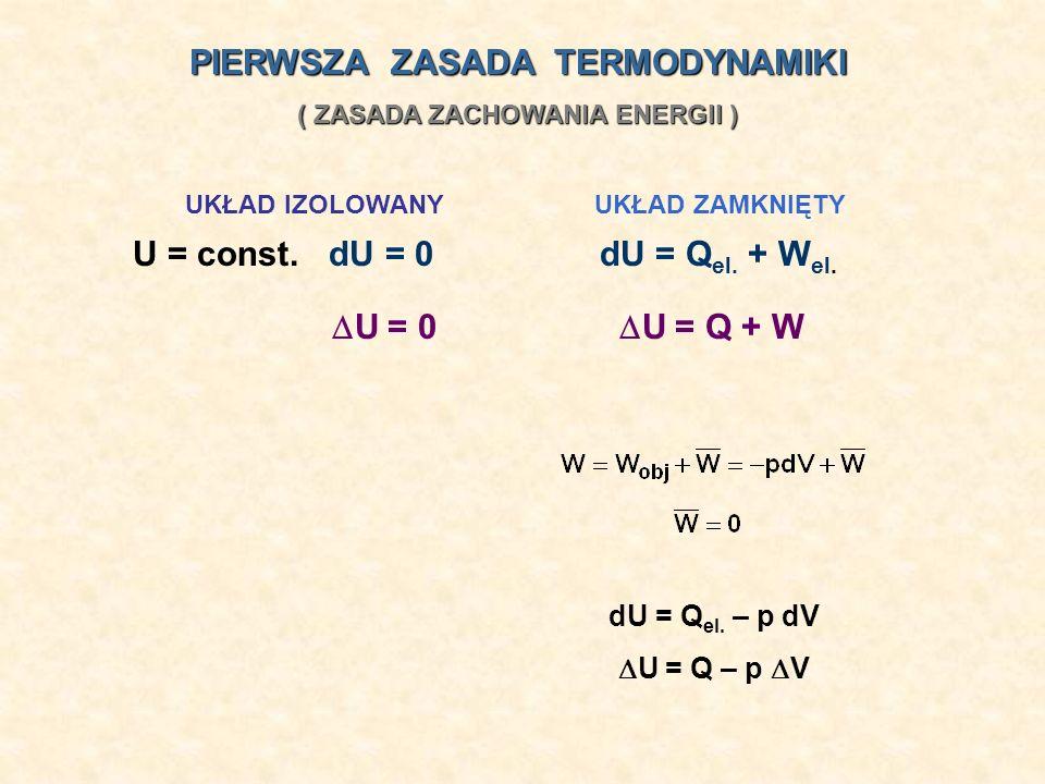 UKŁAD IZOLOWANY U = const. dU = 0 U = 0 PIERWSZA ZASADA TERMODYNAMIKI ( ZASADA ZACHOWANIA ENERGII ) dU = Q el. – p dV U = Q – p V UKŁAD ZAMKNIĘTY dU =