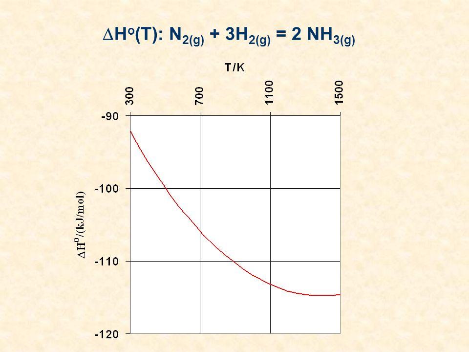 H o (T): N 2(g) + 3H 2(g) = 2 NH 3(g)