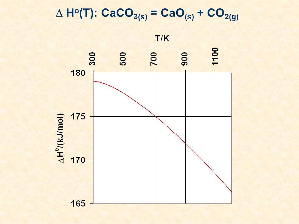 H o (T): CaCO 3(s) = CaO (s) + CO 2(g)