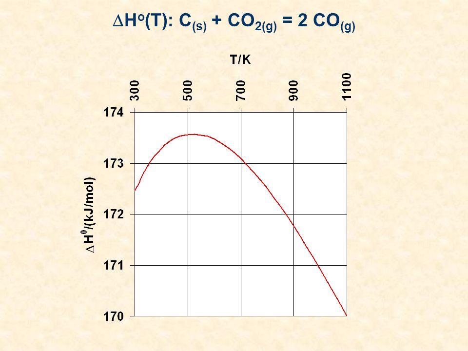 H o (T): C (s) + CO 2(g) = 2 CO (g)