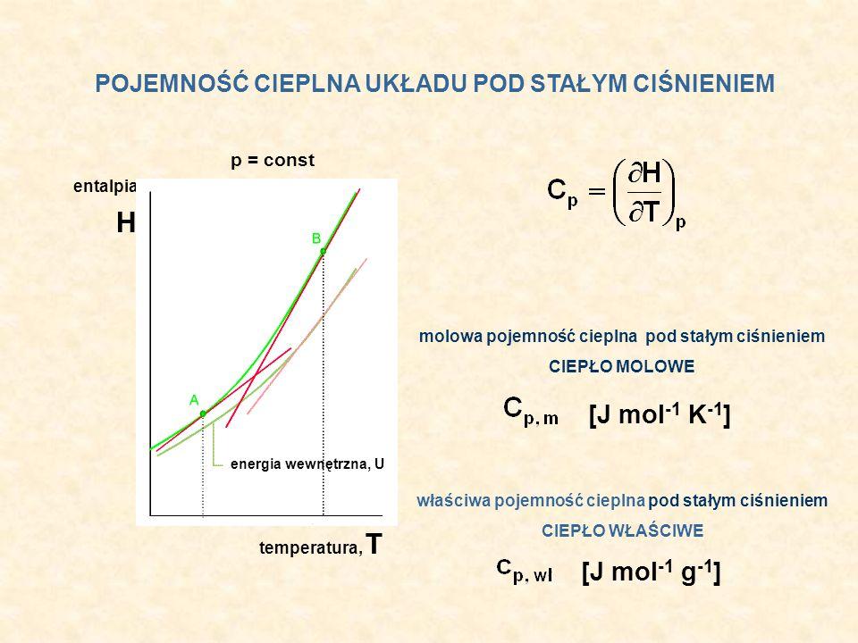 POJEMNOŚĆ CIEPLNA UKŁADU POD STAŁYM CIŚNIENIEM H entalpia temperatura, T p = const molowa pojemność cieplna pod stałym ciśnieniem CIEPŁO MOLOWE [J mol