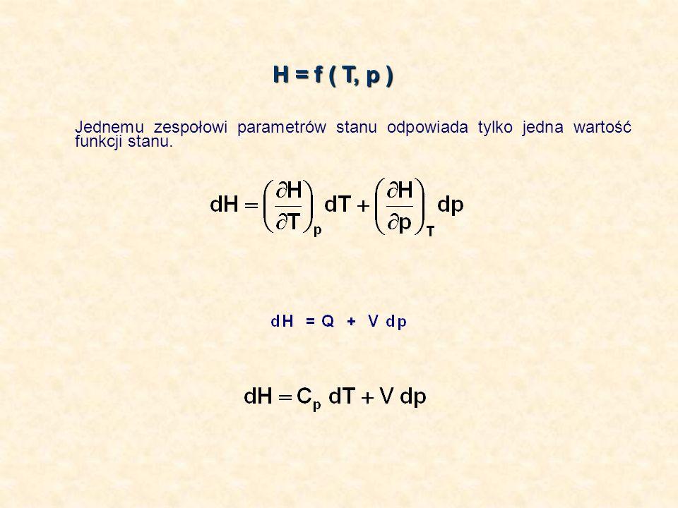 Jednemu zespołowi parametrów stanu odpowiada tylko jedna wartość funkcji stanu. H = f ( T, p )
