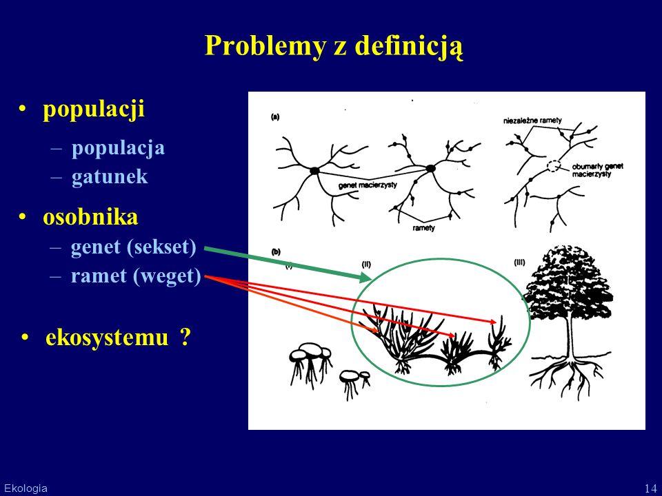 14 Ekologia osobnika Problemy z definicją –populacja –gatunek –genet (sekset) –ramet (weget) ekosystemu ? populacji