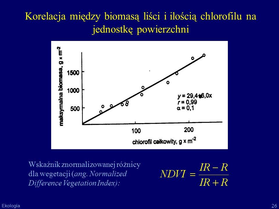 26 Ekologia Korelacja między biomasą liści i ilością chlorofilu na jednostkę powierzchni Wskaźnik znormalizowanej różnicy dla wegetacji (ang. Normaliz