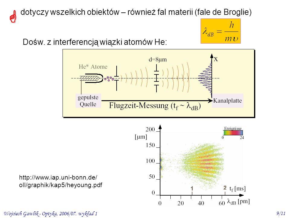 Wojciech Gawlik - Optyka, 2006/07. wykład 1 9/11 http://www.iap.uni-bonn.de/ oll/graphik/kap5/heyoung.pdf dotyczy wszelkich obiektów – również fal mat