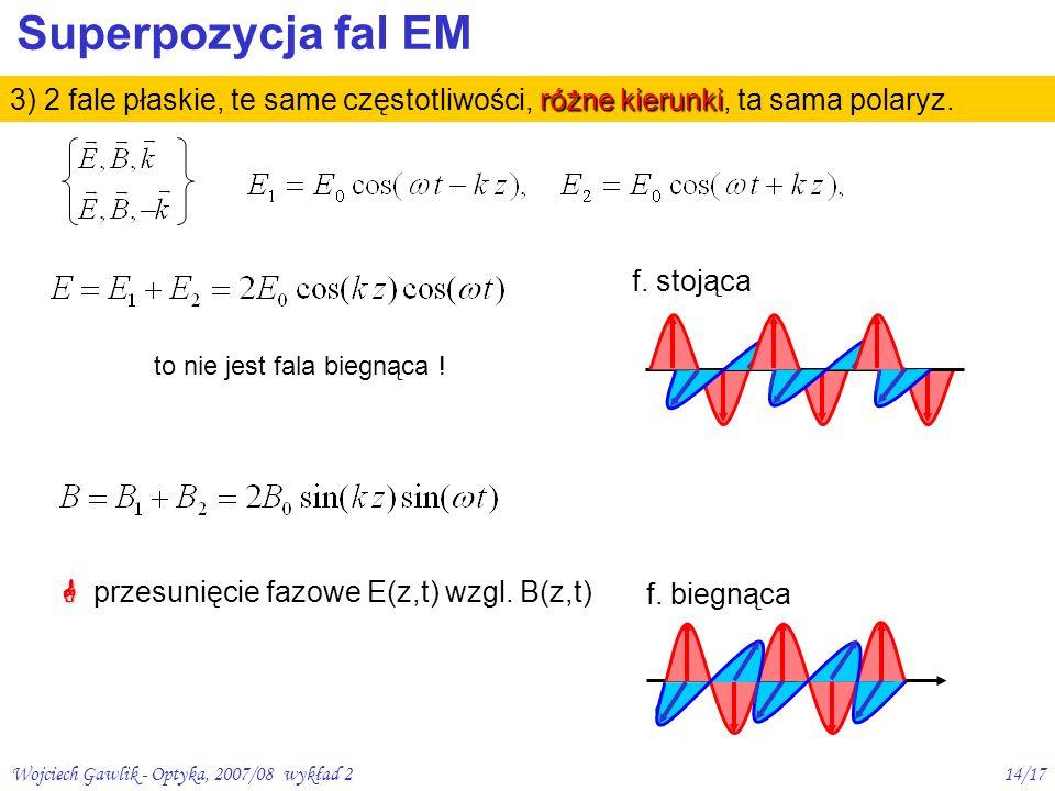 Wojciech Gawlik - Optyka, 2007/08 wykład 214/17 Superpozycja fal EM różne kierunki 3) 2 fale płaskie, te same częstotliwości, różne kierunki, ta sama