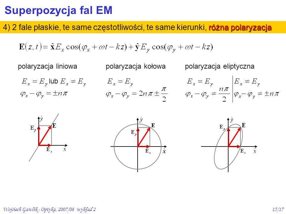 Wojciech Gawlik - Optyka, 2007/08 wykład 215/17 różna polaryzacja 4) 2 fale płaskie, te same częstotliwości, te same kierunki, różna polaryzacja Super