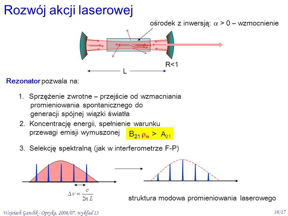 Wojciech Gawlik - Optyka, 2006/07. wykład 13 16/17 2.