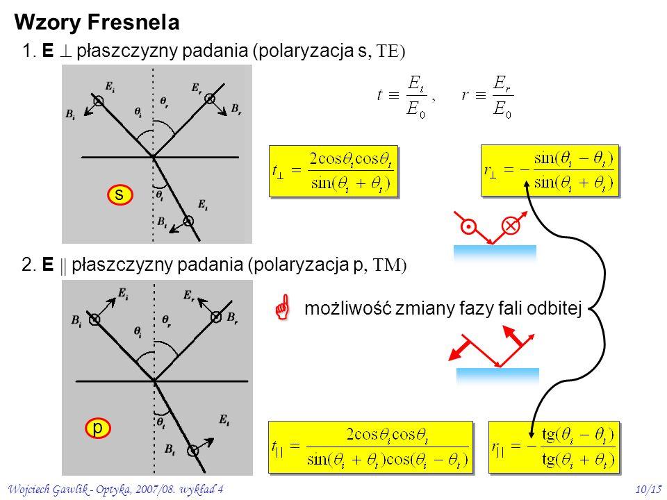 Wojciech Gawlik - Optyka, 2007/08. wykład 410/15 1. E płaszczyzny padania (polaryzacja s 2. E płaszczyzny padania (polaryzacja p możliwość zmiany fazy