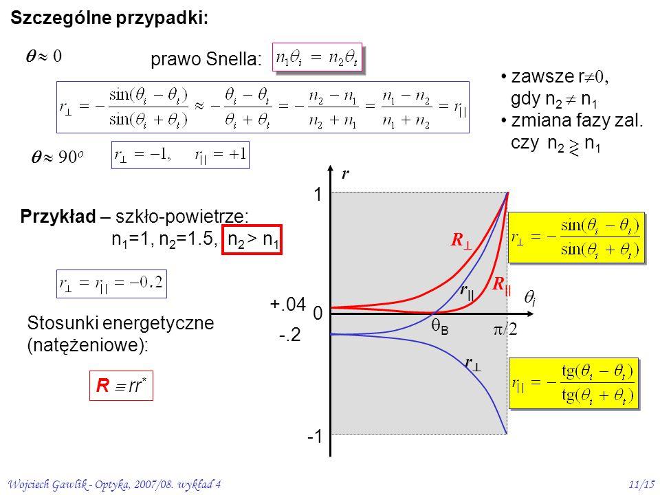 Wojciech Gawlik - Optyka, 2007/08. wykład 411/15 r 1 0 /2 i Przykład – szkło-powietrze: n 1 =1, n 2 =1.5, n 2 > n 1 prawo Snella: -.2 +.04 r r Stosunk