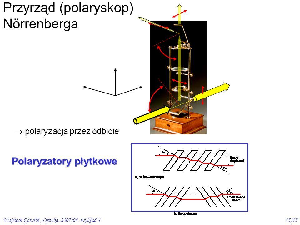 Wojciech Gawlik - Optyka, 2007/08. wykład 415/15 Przyrząd (polaryskop) Nörrenberga polaryzacja przez odbicie Polaryzatory płytkowe