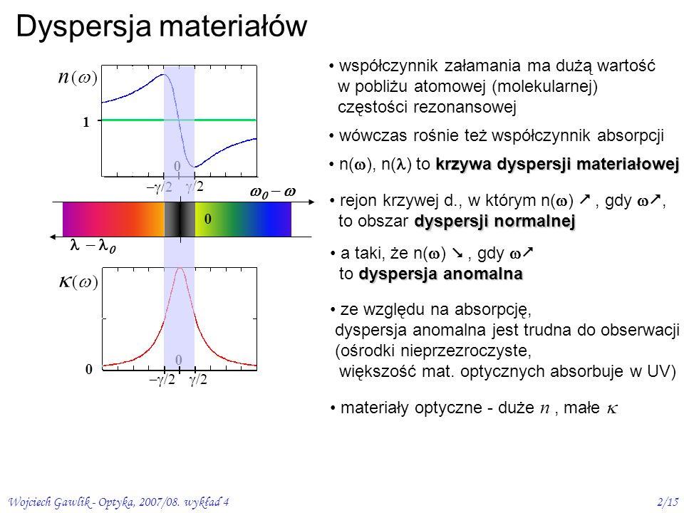 Wojciech Gawlik - Optyka, 2007/08. wykład 42/15 0 Dyspersja materiałów n ( ) 1 0 – /2 /2 ( ) 0 0 – /2 /2 współczynnik załamania ma dużą wartość w pobl