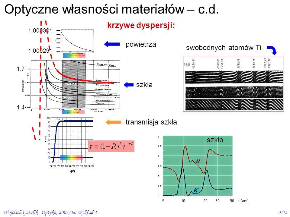Wojciech Gawlik - Optyka, 2007/08. wykład 43/15 Optyczne własności materiałów – c.d. krzywe dyspersji: swobodnych atomów Ti szkło n 5 10 20 30 50 m] 1