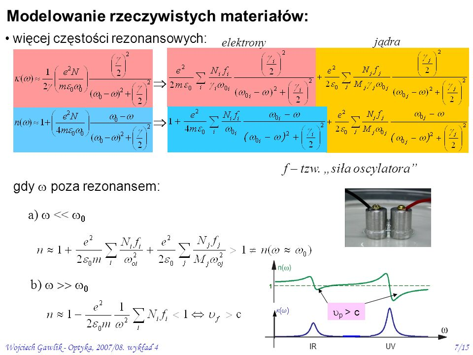 Wojciech Gawlik - Optyka, 2007/08. wykład 47/15 Modelowanie rzeczywistych materiałów: więcej częstości rezonansowych: gdy poza rezonansem: a) << b) f