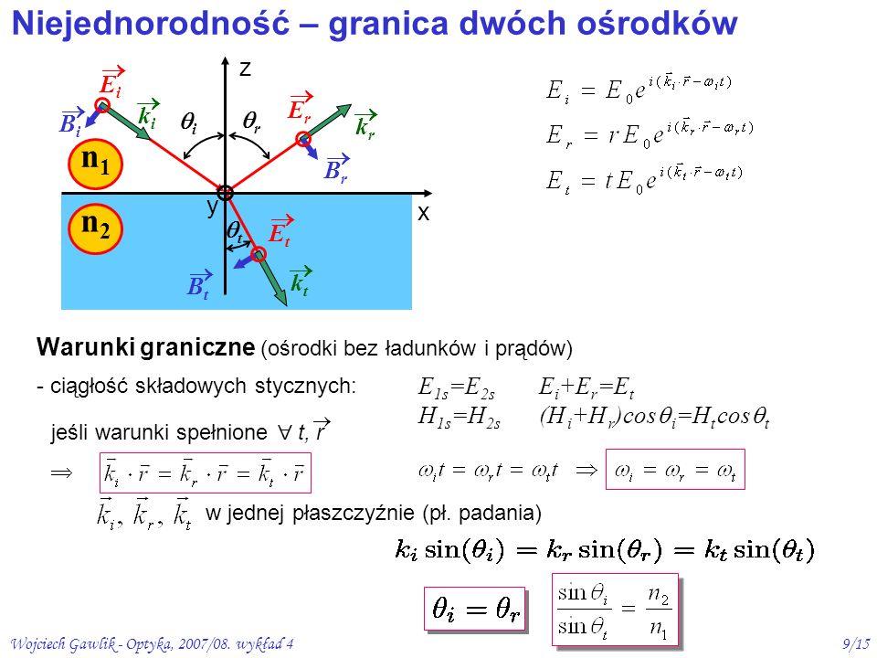 Wojciech Gawlik - Optyka, 2007/08. wykład 49/15 - ciągłość składowych stycznych: E 1s =E 2s H 1s =H 2s E i +E r =E t (H i +H r )cos i =H t cos t i r t