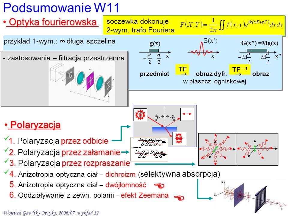 Wojciech Gawlik - Optyka, 2006/07. wykład 12 1/12 Podsumowanie W11 Optyka fourierowska Optyka fourierowska 1. przez odbicie 1. Polaryzacja przez odbic