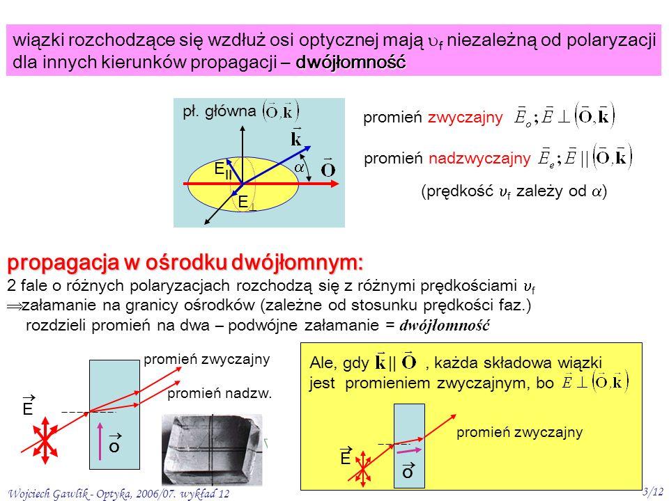 Wojciech Gawlik - Optyka, 2006/07. wykład 12 3/12 wiązki rozchodzące się wzdłuż osi optycznej mają f niezależną od polaryzacji dwójłomność dla innych