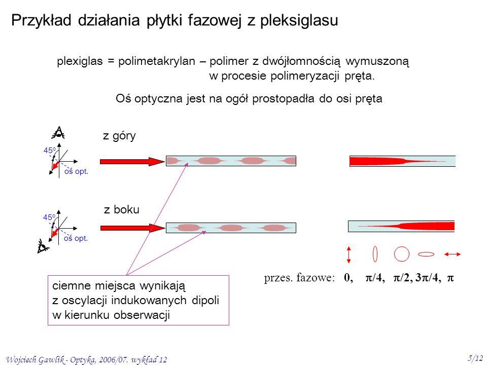 Wojciech Gawlik - Optyka, 2006/07. wykład 12 5/12 Przykład działania płytki fazowej z pleksiglasu plexiglas = polimetakrylan – polimer z dwójłomnością