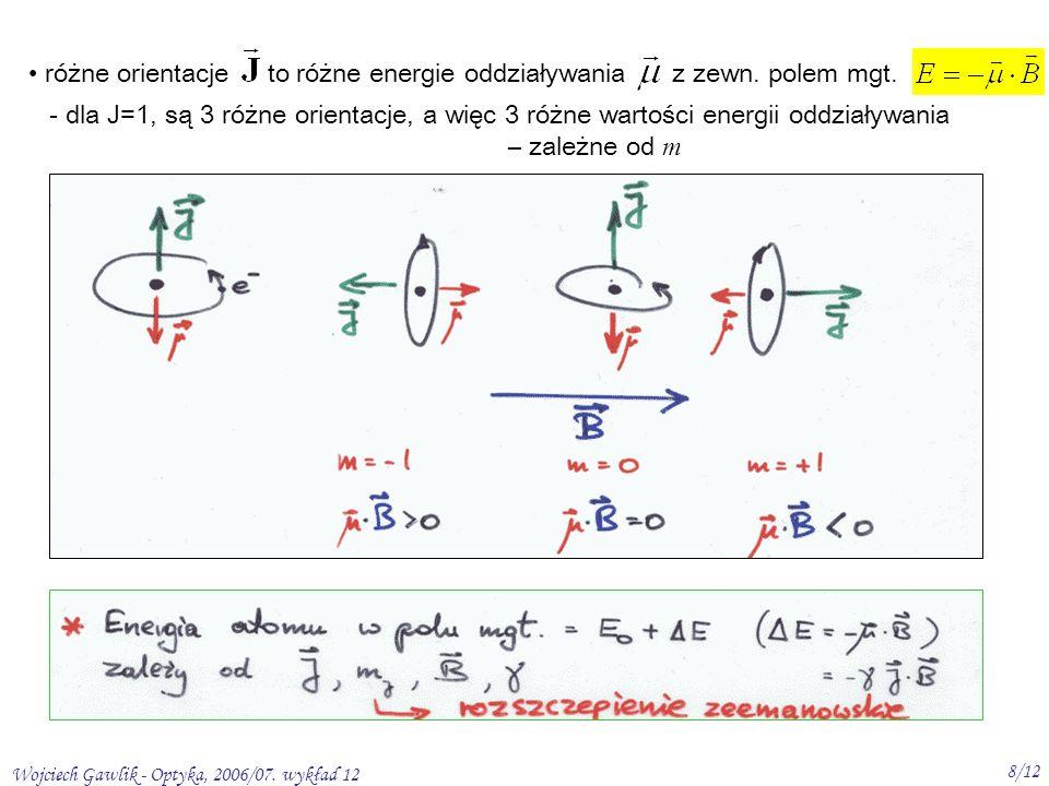 Wojciech Gawlik - Optyka, 2006/07. wykład 12 8/12 różne orientacje to różne energie oddziaływania z zewn. polem mgt. - dla J=1, są 3 różne orientacje,