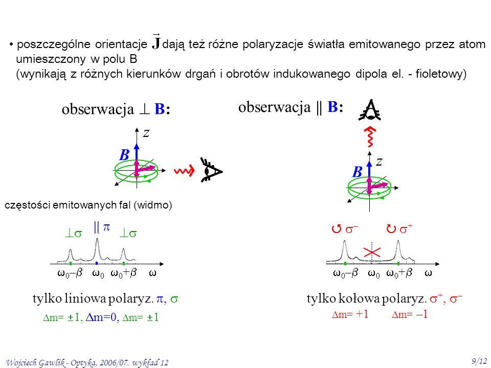 Wojciech Gawlik - Optyka, 2006/07. wykład 12 9/12 poszczególne orientacje dają też różne polaryzacje światła emitowanego przez atom umieszczony w polu