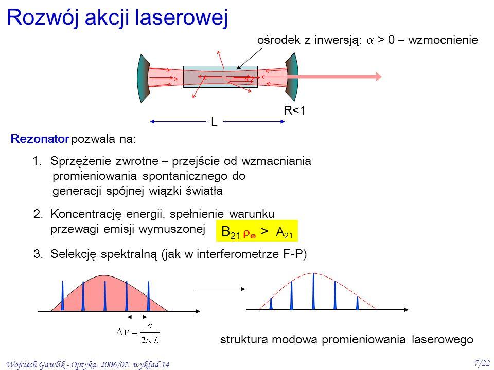 Wojciech Gawlik - Optyka, 2006/07. wykład 14 7/22 2.