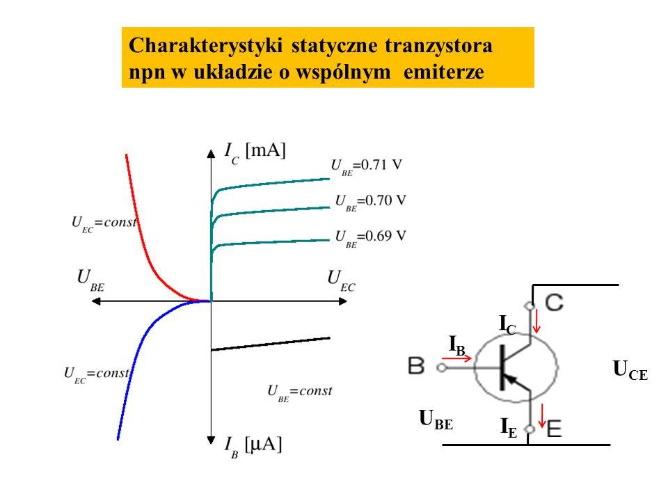 Charakterystyki statyczne tranzystora npn w układzie o wspólnym emiterze ICIC IEIE IBIB U BE U CE