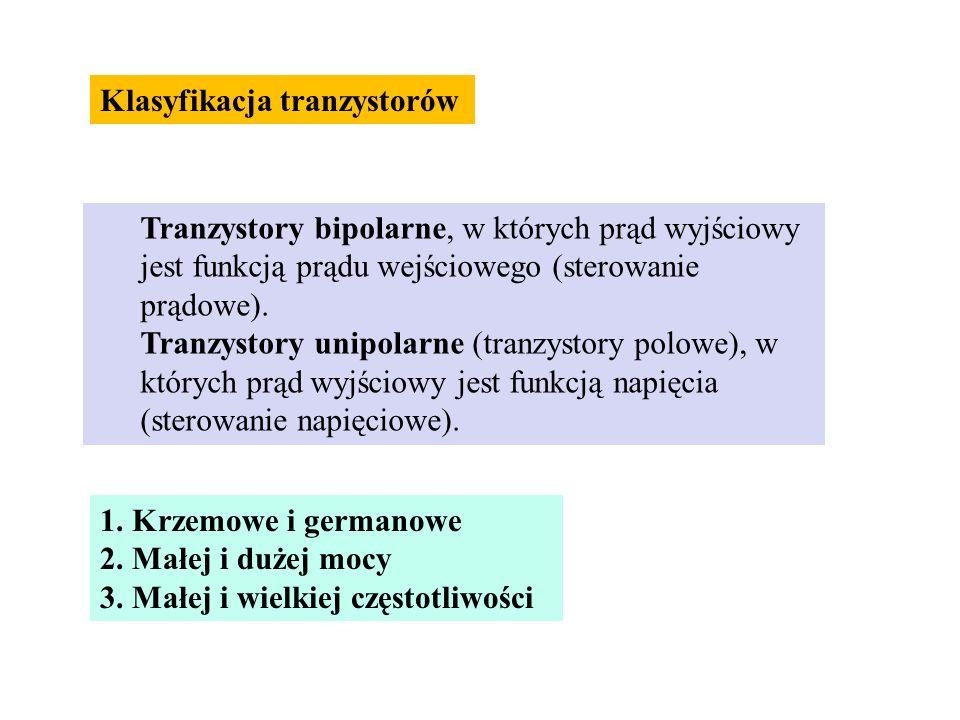 Tranzystory bipolarne, w których prąd wyjściowy jest funkcją prądu wejściowego (sterowanie prądowe). Tranzystory unipolarne (tranzystory polowe), w kt