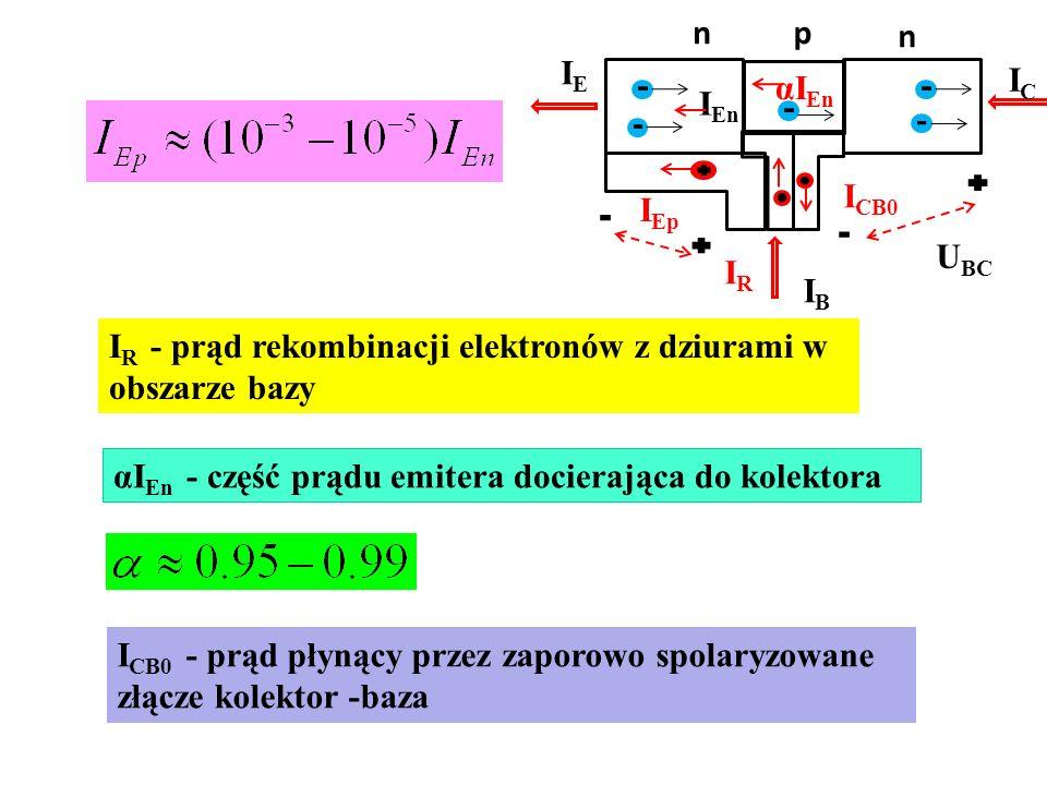 I R - prąd rekombinacji elektronów z dziurami w obszarze bazy αI En - część prądu emitera docierająca do kolektora I CB0 - prąd płynący przez zaporowo