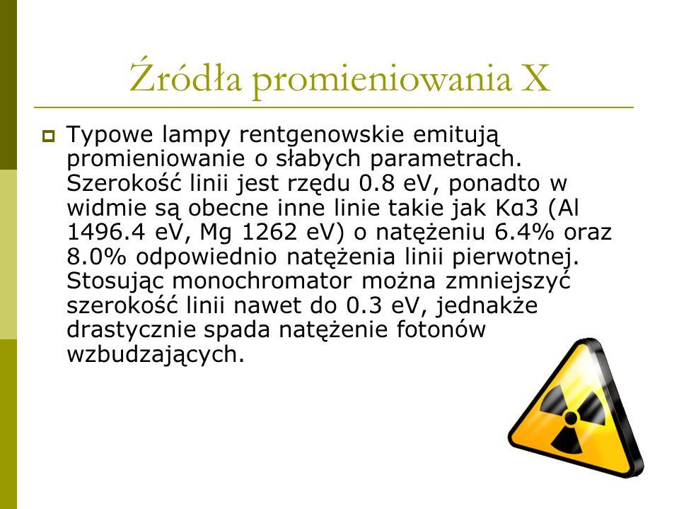 11 Źródła promieniowania X Typowe lampy rentgenowskie emitują promieniowanie o słabych parametrach. Szerokość linii jest rzędu 0.8 eV, ponadto w widmi