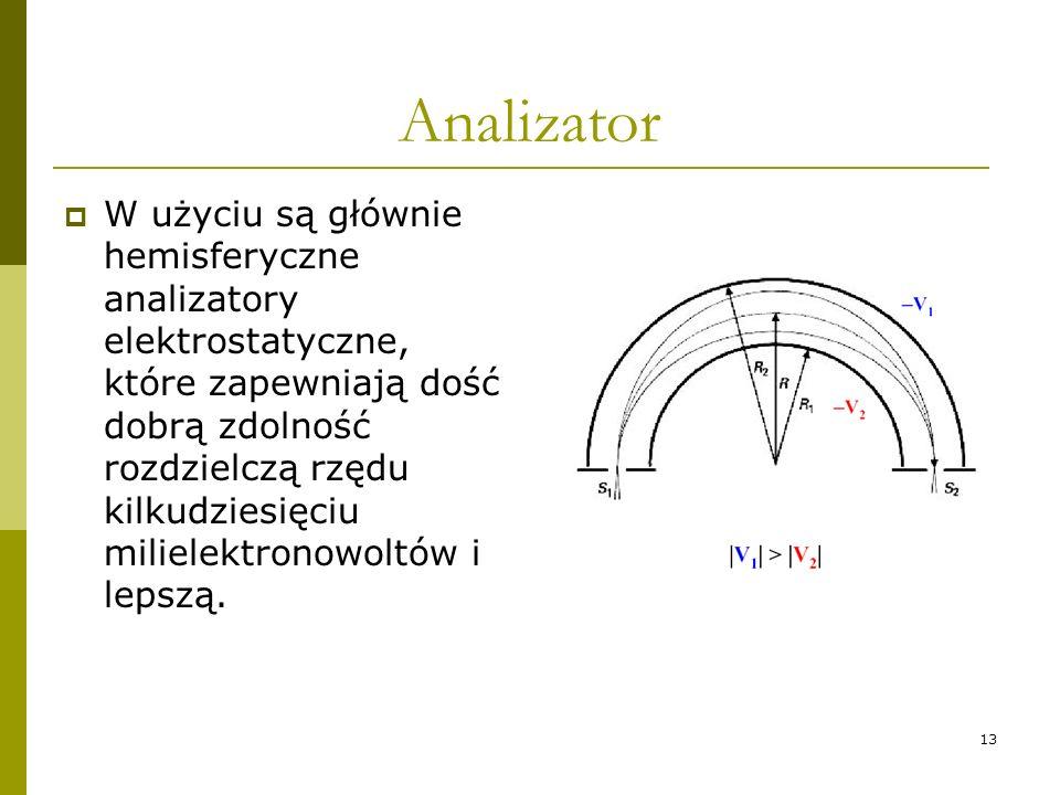 13 Analizator W użyciu są głównie hemisferyczne analizatory elektrostatyczne, które zapewniają dość dobrą zdolność rozdzielczą rzędu kilkudziesięciu m