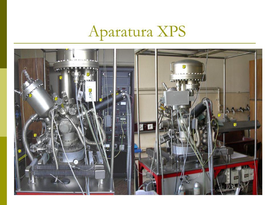 17 Aparatura XPS