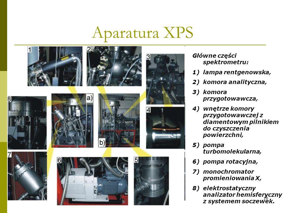 18 Aparatura XPS Główne części spektrometru: 1)lampa rentgenowska, 2)komora analityczna, 3)komora przygotowawcza, 4)wnętrze komory przygotowawczej z d