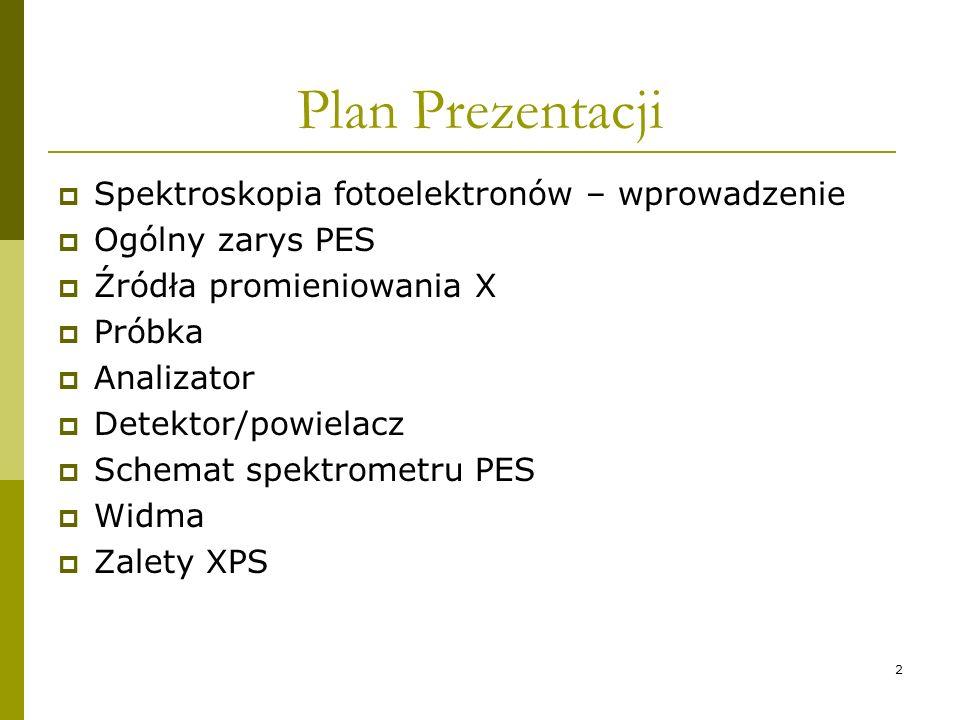 2 Plan Prezentacji Spektroskopia fotoelektronów – wprowadzenie Ogólny zarys PES Źródła promieniowania X Próbka Analizator Detektor/powielacz Schemat s