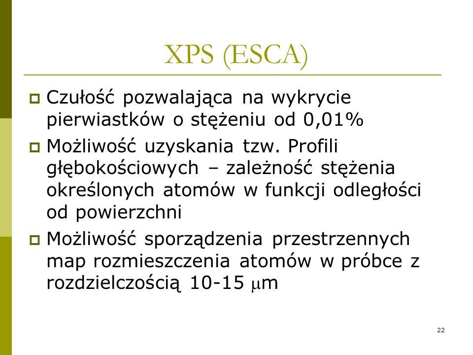 22 XPS (ESCA) Czułość pozwalająca na wykrycie pierwiastków o stężeniu od 0,01% Możliwość uzyskania tzw. Profili głębokościowych – zależność stężenia o