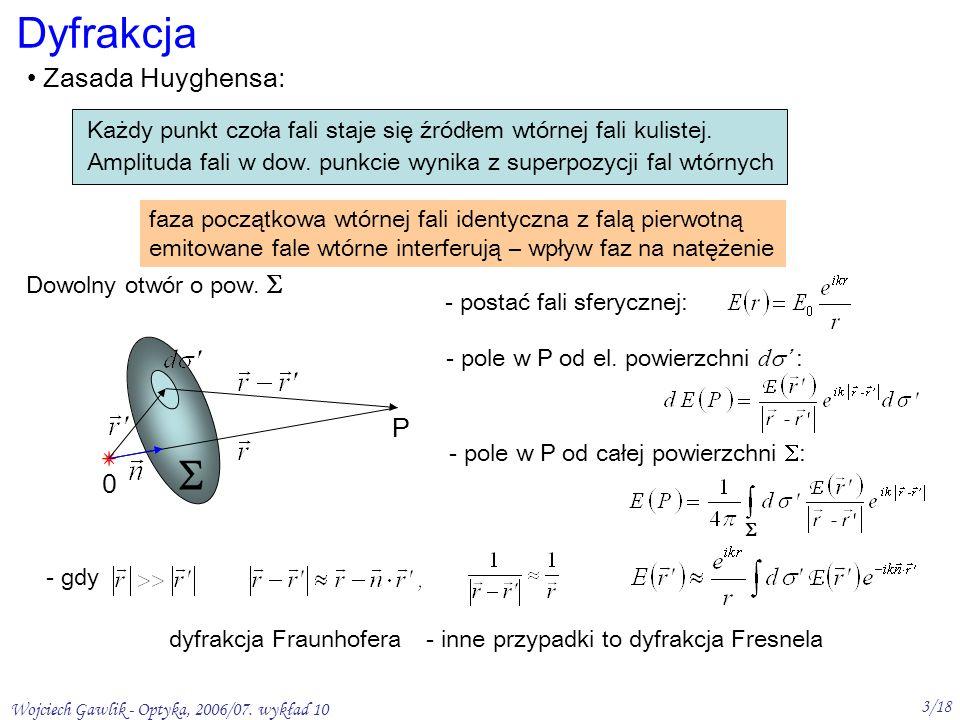 Wojciech Gawlik - Optyka, 2006/07. wykład 10 3/18 Dyfrakcja Zasada Huyghensa: Każdy punkt czoła fali staje się źródłem wtórnej fali kulistej. Amplitud