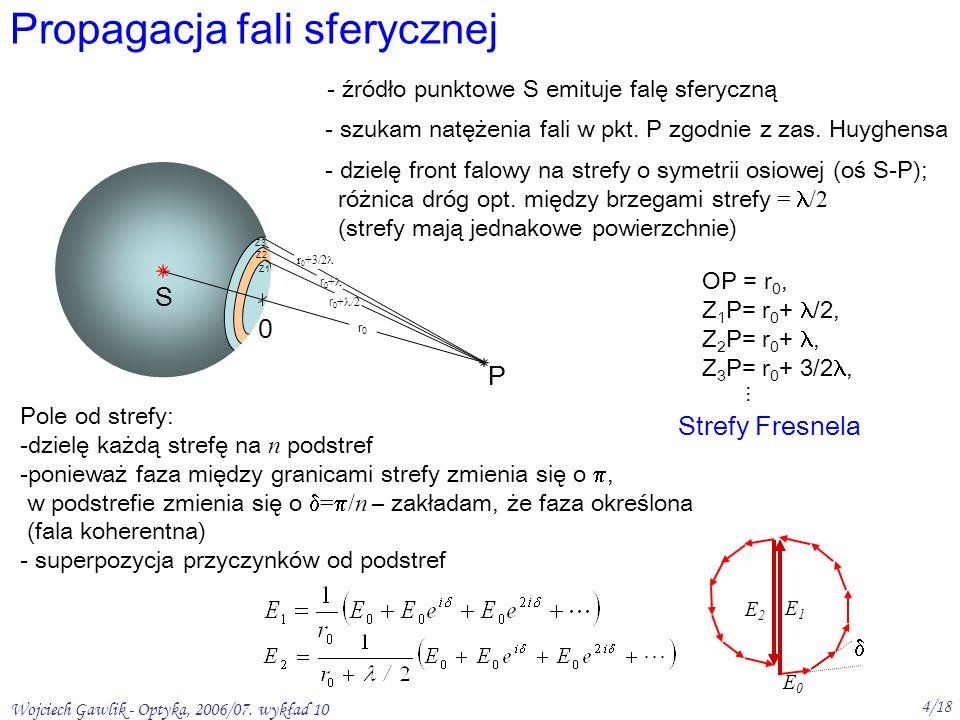 Wojciech Gawlik - Optyka, 2006/07. wykład 10 4/18 Propagacja fali sferycznej S Z1 Z2 Z3 r 0 + /2 r 0 + r 0 +3/2 P 0 r0r0 - szukam natężenia fali w pkt